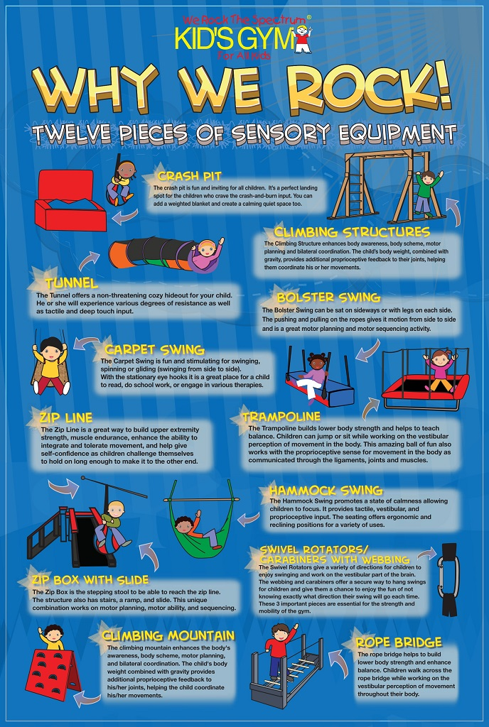 Why We Rock Poster 12 Pieces of Equipment